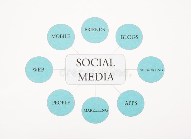 Κοινωνική φωτογραφία διαγραμμάτων ροής επιχειρησιακής έννοιας MEDIA. Μπλε που τονίζεται στοκ εικόνες με δικαίωμα ελεύθερης χρήσης