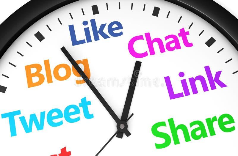 Κοινωνική χρονική διαχείριση μέσων απεικόνιση αποθεμάτων