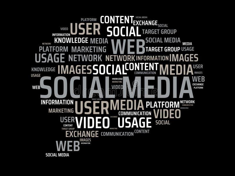 ΚΟΙΝΩΝΙΚΟ MEDIA - εικόνα με τις λέξεις που συνδέονται με το ΚΟΙΝΩΝΙΚΌ MEDIA θέματος, λέξη, εικόνα, απεικόνιση διανυσματική απεικόνιση