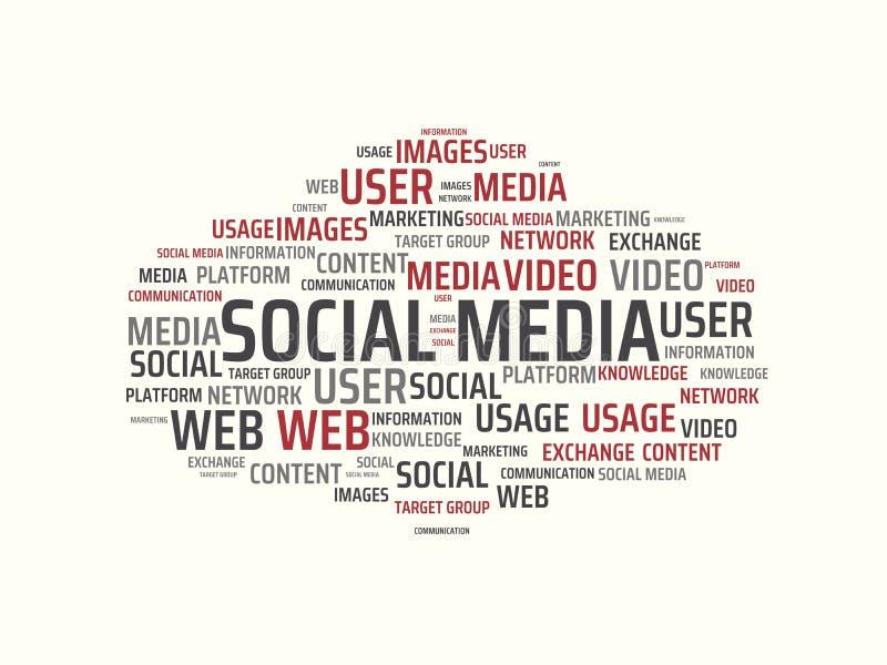 ΚΟΙΝΩΝΙΚΟ MEDIA - εικόνα με τις λέξεις που συνδέονται με το ΚΟΙΝΩΝΙΚΌ MEDIA θέματος, λέξη, εικόνα, απεικόνιση ελεύθερη απεικόνιση δικαιώματος