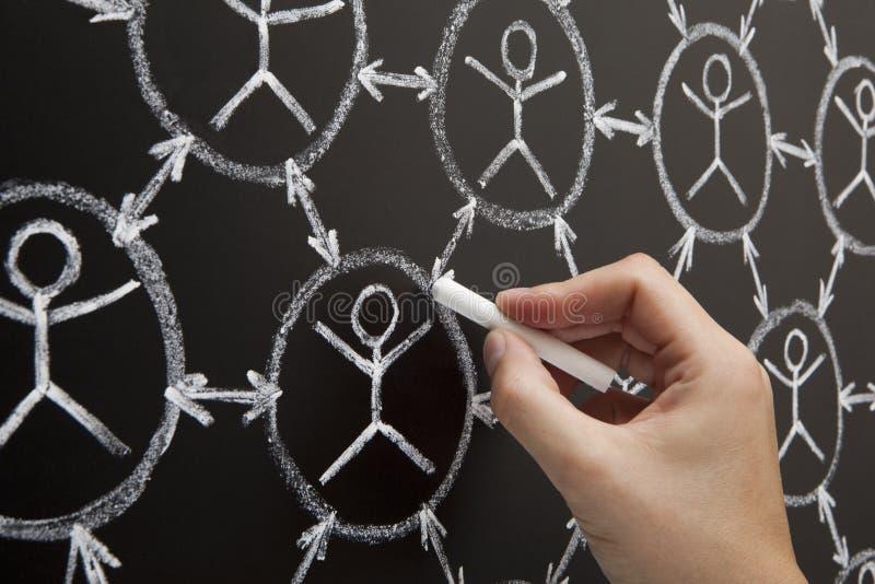 Κοινωνικός πίνακας δικτύων χεριών στοκ εικόνες
