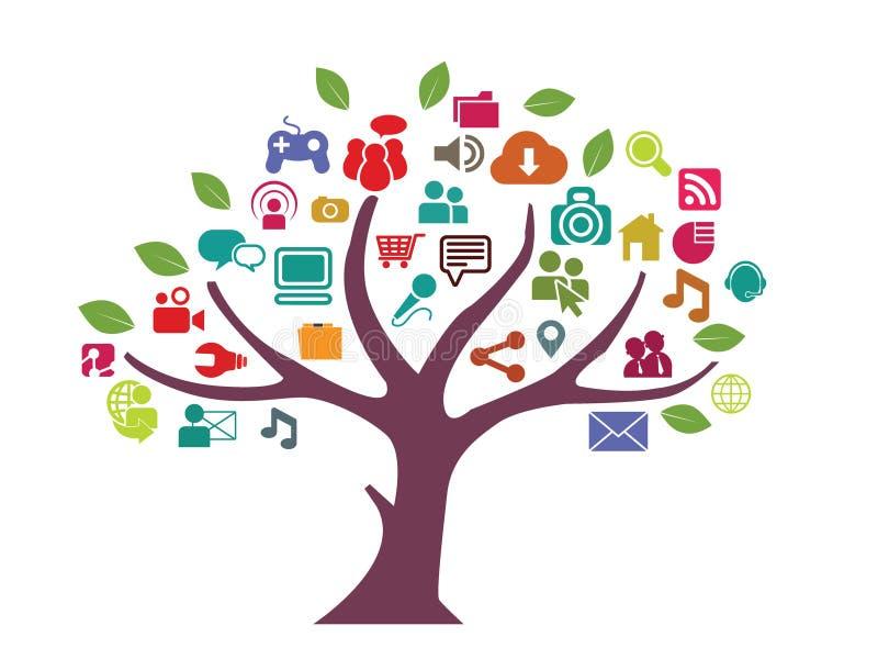 Κοινωνικό δέντρο μέσων ελεύθερη απεικόνιση δικαιώματος