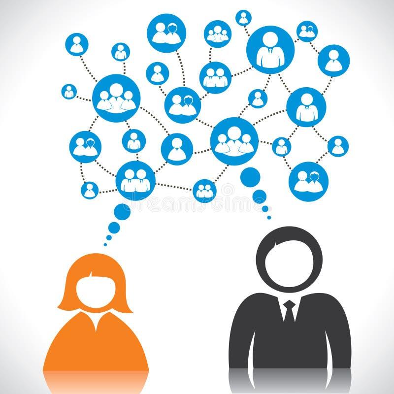 Κοινωνικό δίκτυο των ανθρώπων ελεύθερη απεικόνιση δικαιώματος