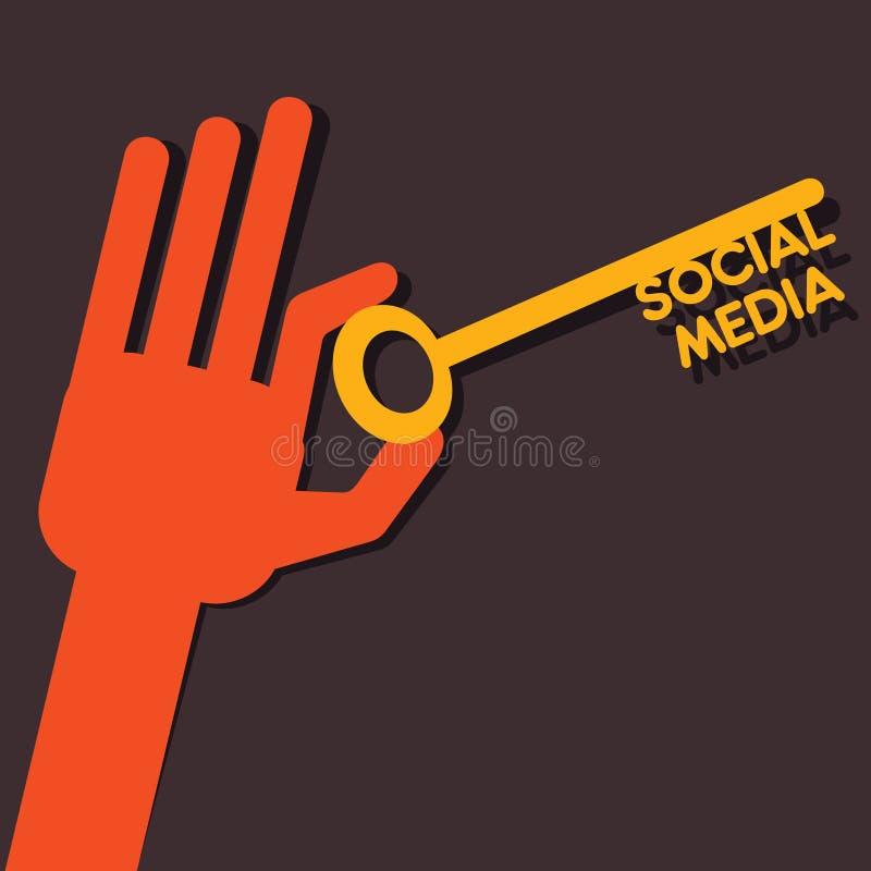 Κοινωνικό κλειδί λέξης μέσων ελεύθερη απεικόνιση δικαιώματος