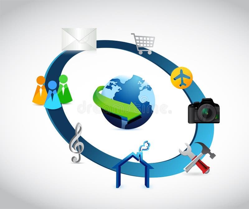 Κοινωνικό σχέδιο απεικόνισης δομών δικτύων ελεύθερη απεικόνιση δικαιώματος