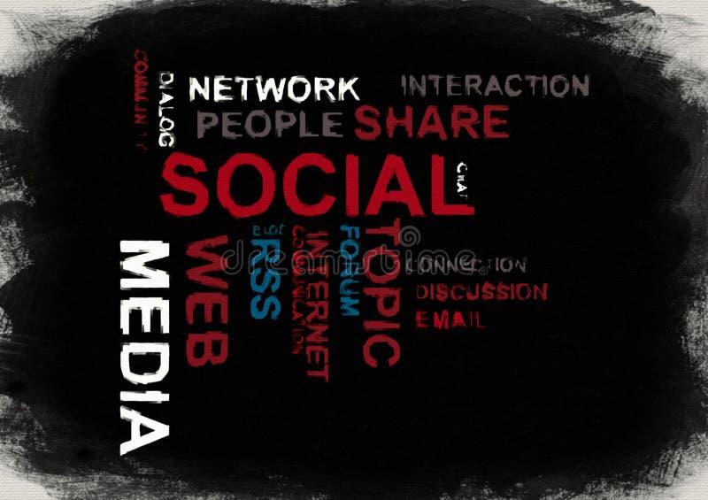 Κοινωνικό σύννεφο λέξης μέσων ελεύθερη απεικόνιση δικαιώματος