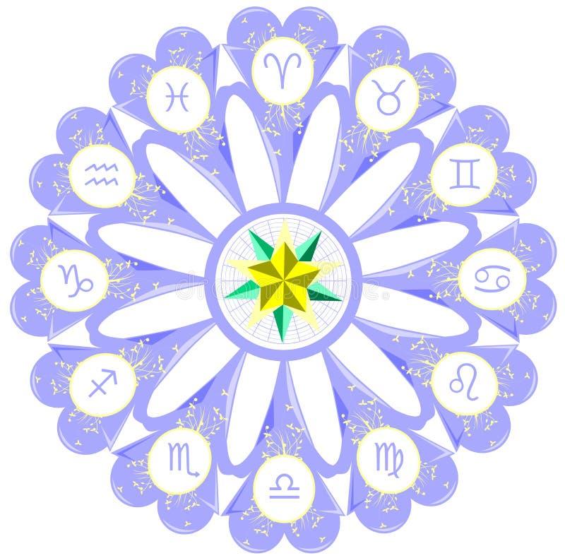Κομψή σύνθεση με Zodiac τα σημάδια ελεύθερη απεικόνιση δικαιώματος