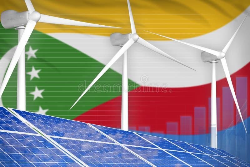 Κομόρες ηλιακές και ψηφιακή έννοια γραφικών παραστάσεων αιολικής ενέργειας - πράσινη φυσική ενεργειακή βιομηχανική απεικόνιση r διανυσματική απεικόνιση