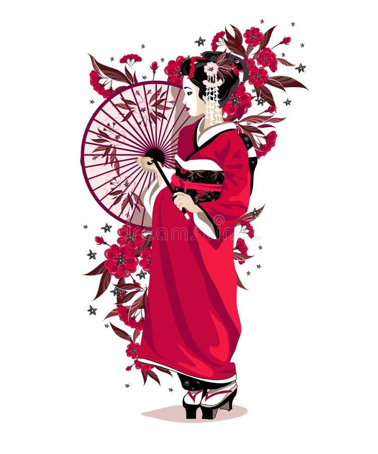 κορίτσι ιαπωνικά ελεύθερη απεικόνιση δικαιώματος