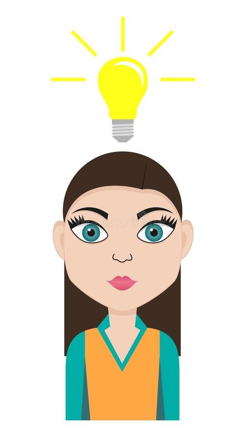 Κορίτσι με την ιδέα ελεύθερη απεικόνιση δικαιώματος