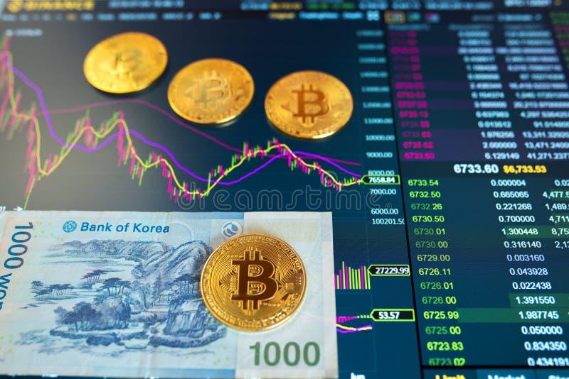 Κορεατικά 1000 KRW λογαριασμών εγγράφου, θολωμένο υπόβαθρο Το ηλεκτρονικό πρόγραμμα του bitcoin στην ανταλλαγή, εμπόρια όγκου, επ στοκ εικόνες