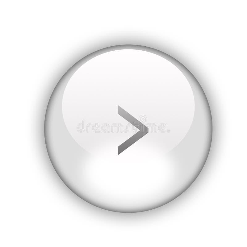 κουμπί έπειτα απεικόνιση αποθεμάτων