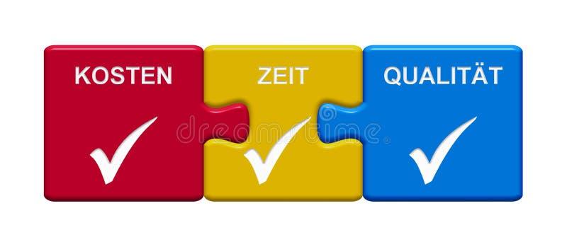 3 κουμπιά γρίφων που παρουσιάζουν χρονική ποιότητα γερμανικά δαπανών διανυσματική απεικόνιση