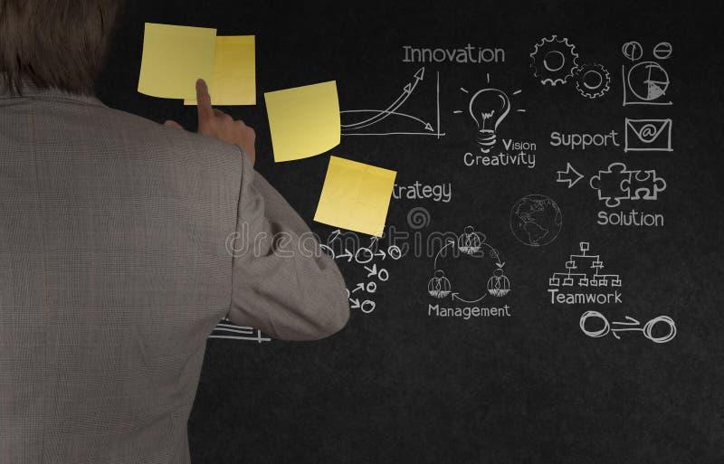 Κολλώδης σημείωση αφής χεριών επιχειρηματιών με τη επιχειρησιακή στρατηγική στο bla στοκ φωτογραφίες