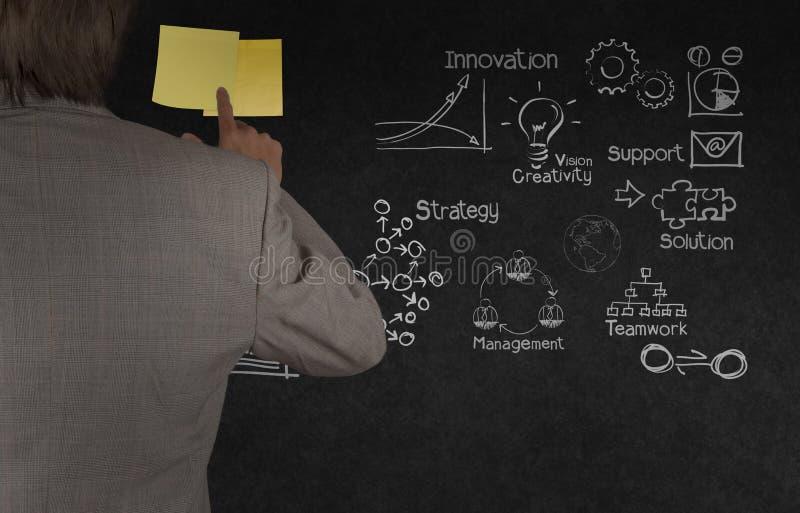 Κολλώδης σημείωση αφής χεριών επιχειρηματιών με τη επιχειρησιακή στρατηγική στοκ φωτογραφία
