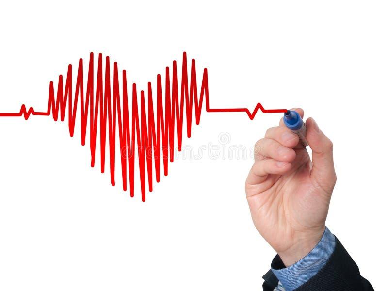 Κτύπος της καρδιάς διαγραμμάτων σχεδίων χεριών επιχειρηματιών στοκ φωτογραφίες