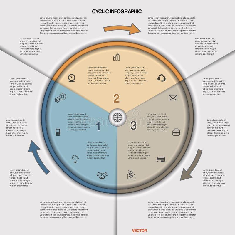 Κυκλική επιχειρησιακή διαδικασία ή ροή της δουλειάς Infographic για το πρόγραμμα διανυσματική απεικόνιση