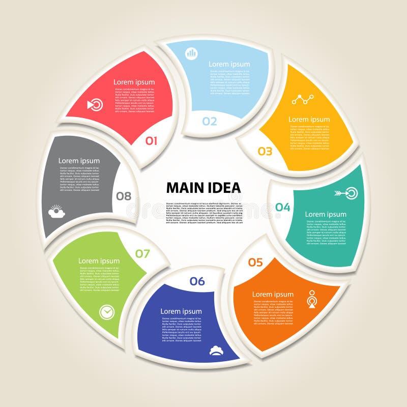 Κυκλικό διάγραμμα με οκτώ βήματα και εικονίδια ελεύθερη απεικόνιση δικαιώματος