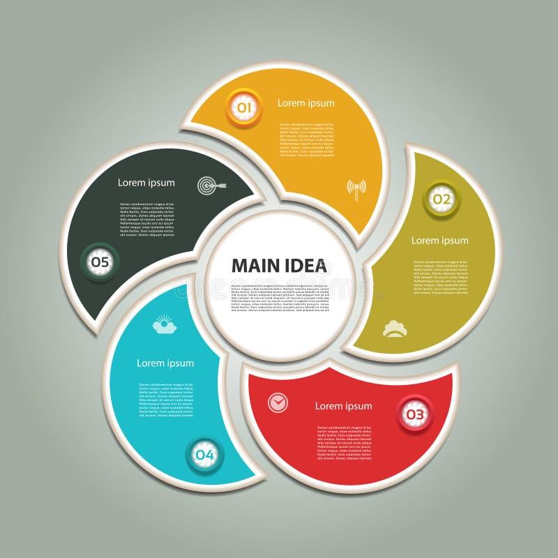 Κυκλικό διάγραμμα με πέντε βήματα και εικονίδια απεικόνιση αποθεμάτων