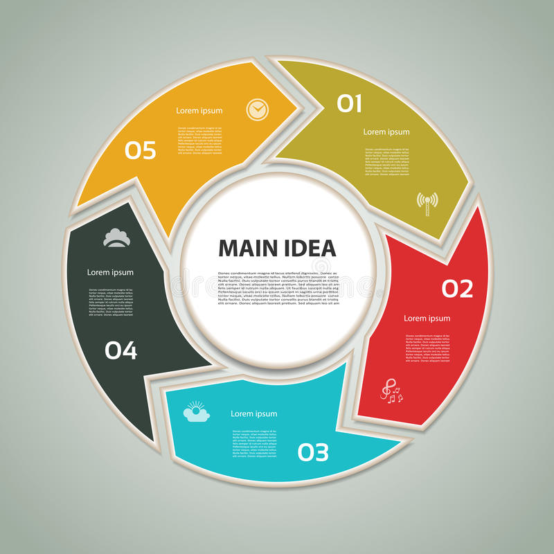 Κυκλικό διάγραμμα με πέντε βήματα και εικονίδια διανυσματική απεικόνιση