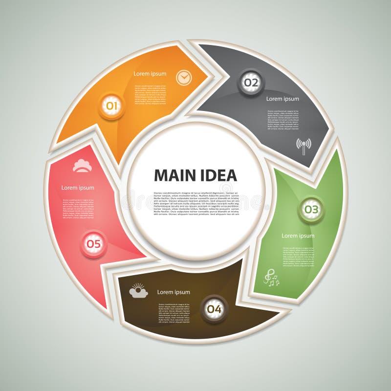 Κυκλικό διάγραμμα με πέντε βήματα και εικονίδια ελεύθερη απεικόνιση δικαιώματος