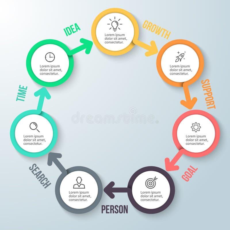 Κυκλικό infographics Επιχειρησιακό διάγραμμα με 7 βήματα διανυσματική απεικόνιση