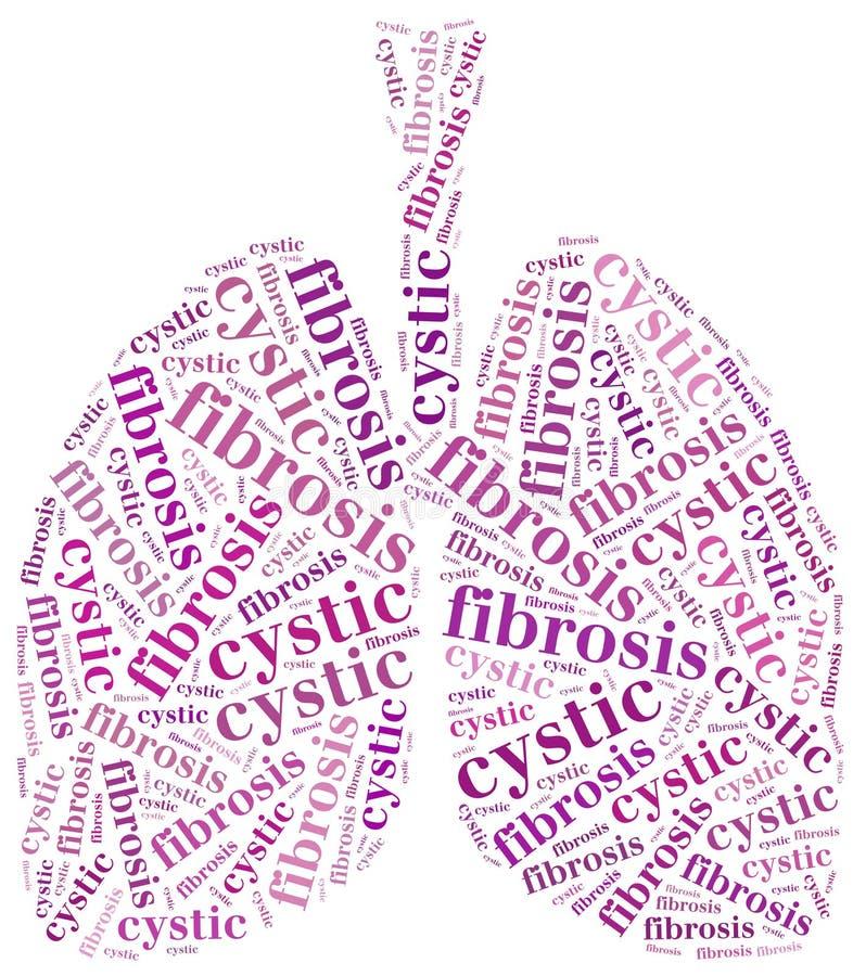 Κυστική ίνωση σύννεφων λέξης σχετική στη μορφή των πνευμόνων. ελεύθερη απεικόνιση δικαιώματος