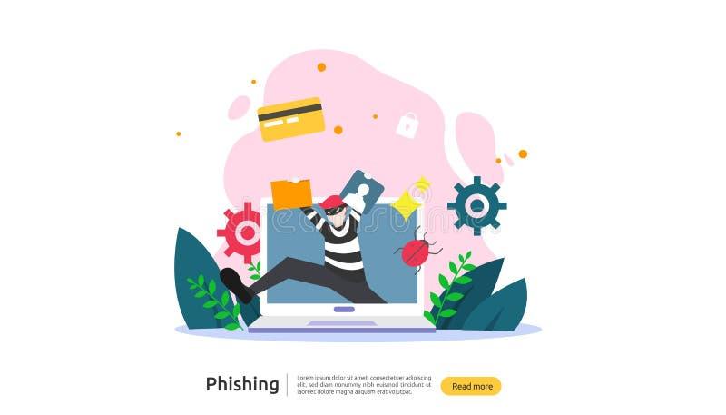 κωδικού πρόσβασης phishing επίθεσης πρότυπο σελίδων έννοιας προσγειωμένος heacker κλέβοντας την προσωπική ασφάλεια Διαδικτύου με  απεικόνιση αποθεμάτων