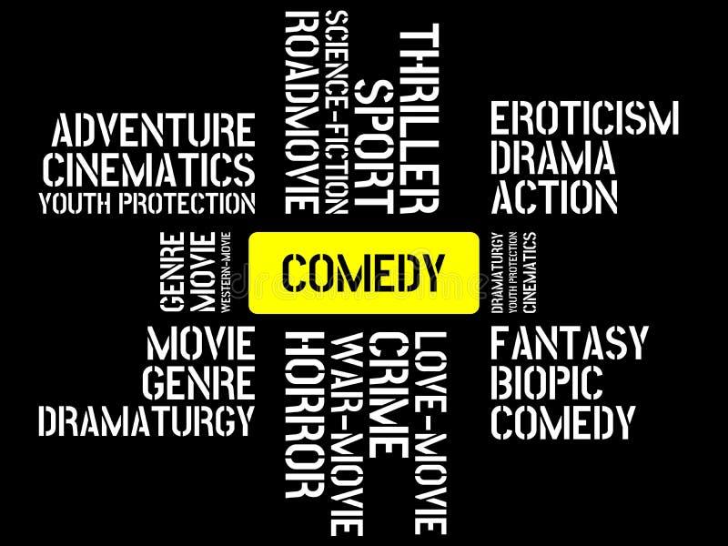 ΚΩΜΩΔΙΑ - εικόνα με τις λέξεις που συνδέονται με τον ΚΙΝΗΜΑΤΟΓΡΑΦΟ θέματος, λέξη, εικόνα, απεικόνιση απεικόνιση αποθεμάτων
