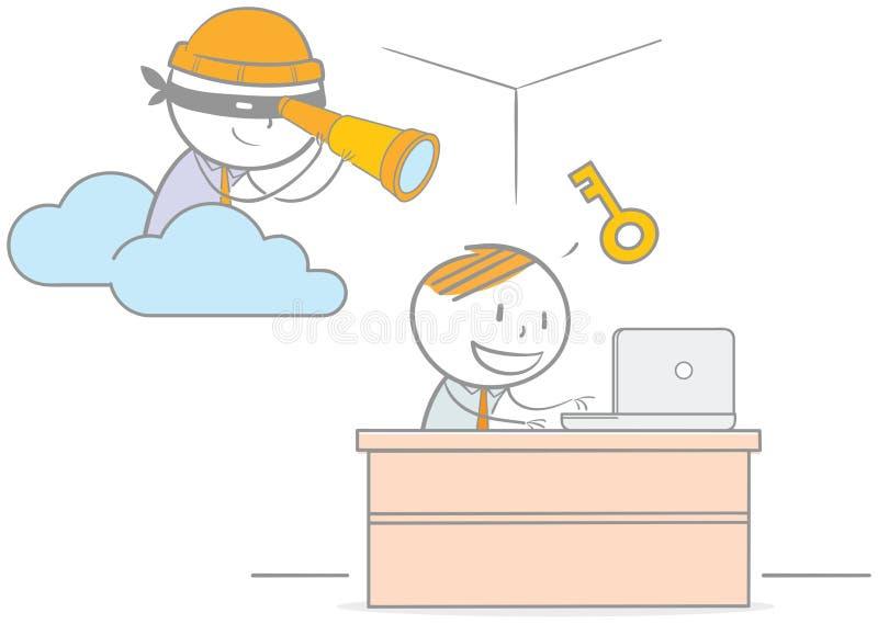Κωδικός πρόσβασης κατασκόπευσης χάκερ ελεύθερη απεικόνιση δικαιώματος