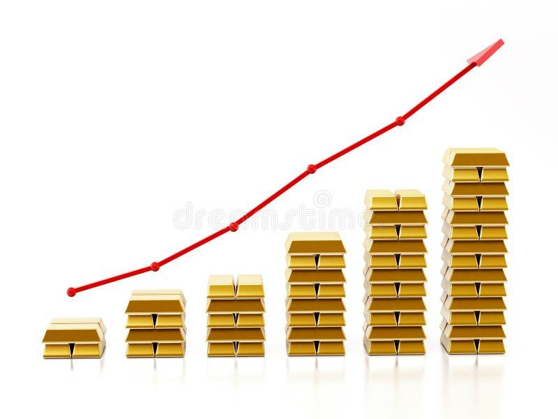 Κόκκινο βέλος επάνω από τα χρυσά πλινθώματα Αυξανόμενη έννοια τιμών χρυσού τρισδιάστατη απεικόνιση ελεύθερη απεικόνιση δικαιώματος