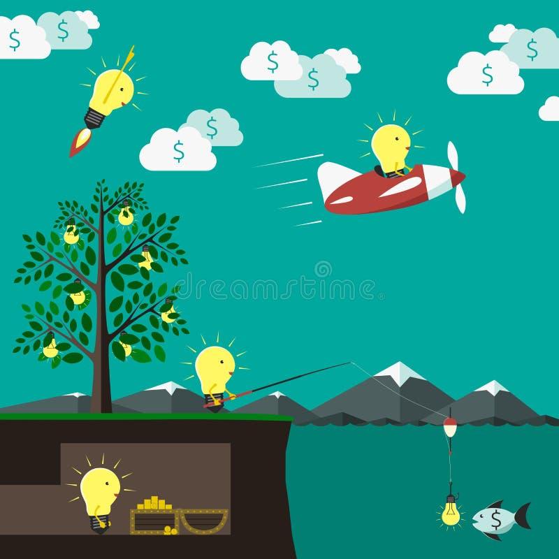 Κόσμος των ιδεών διανυσματική απεικόνιση