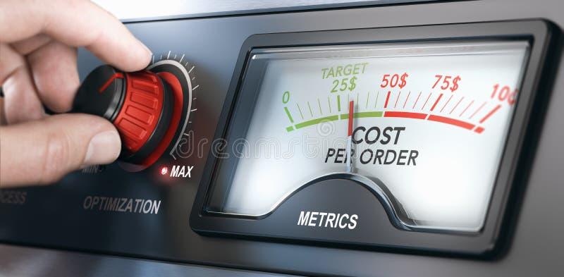 Κόστος ανά μετρικές διαταγής CPO μέτρηση και KPI διανυσματική απεικόνιση