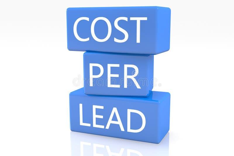 Κόστος ανά μόλυβδο απεικόνιση αποθεμάτων