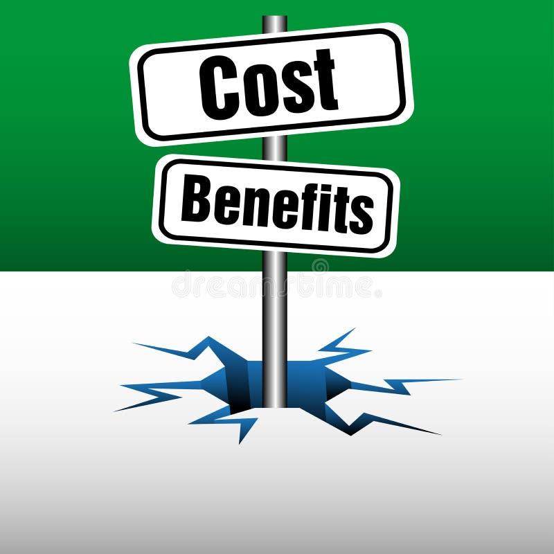 Κόστος και πιάτο οφελών ελεύθερη απεικόνιση δικαιώματος