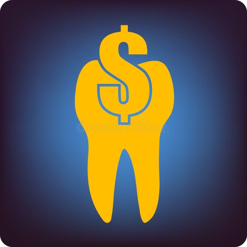 κόστος οδοντικό απεικόνιση αποθεμάτων