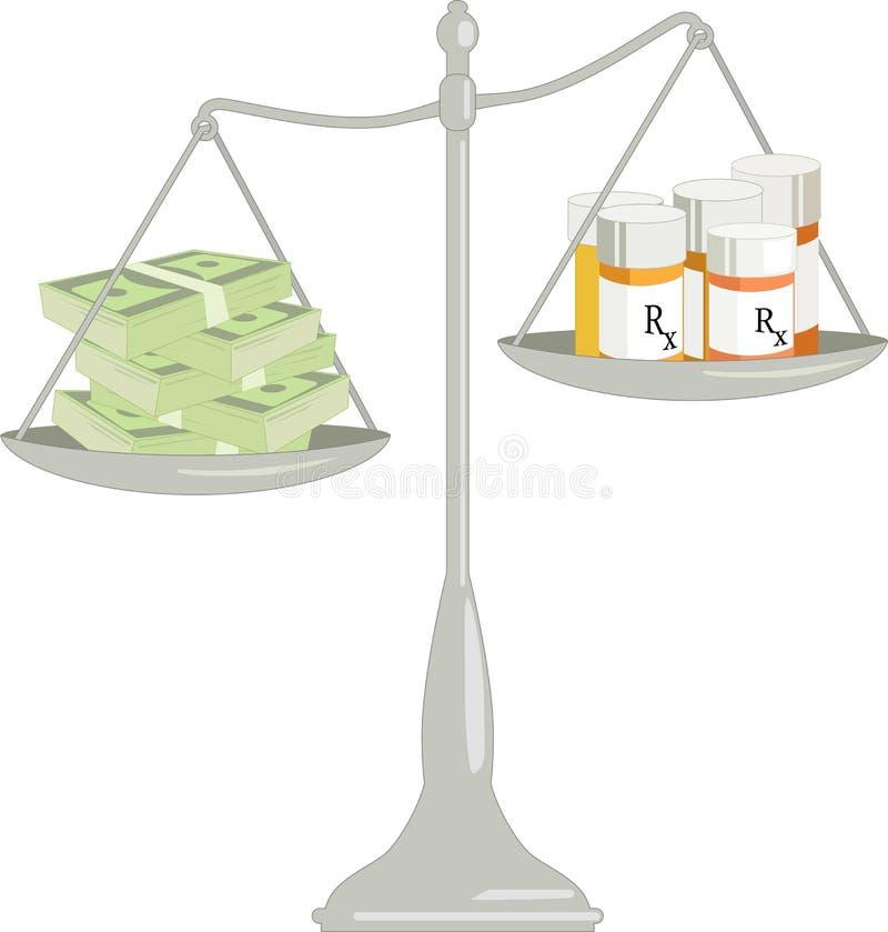 Κόστος της ασφάλειας υγείας απεικόνιση αποθεμάτων