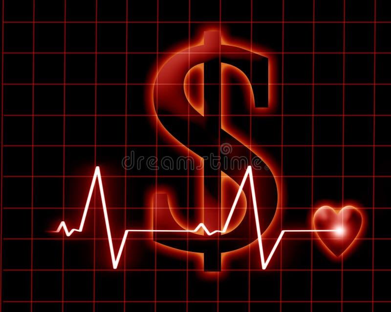 Κόστος της δημόσιας υγειονομικής περίθαλψης διανυσματική απεικόνιση