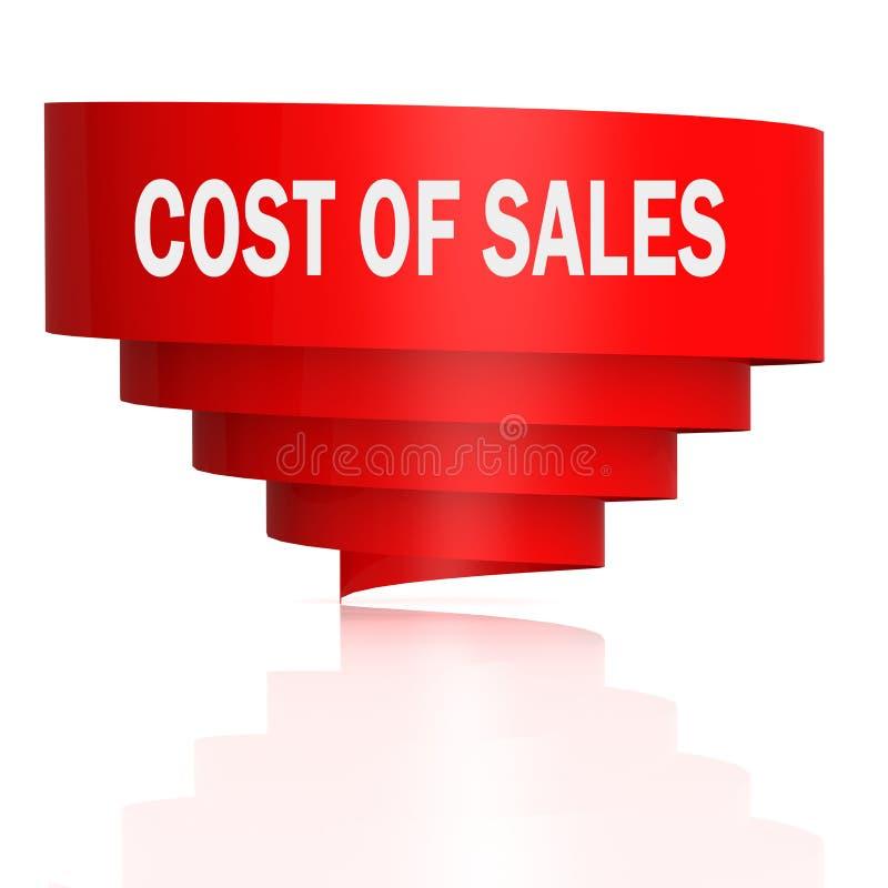 Κόστος της λέξης πωλήσεων με το έμβλημα καμπυλών διανυσματική απεικόνιση