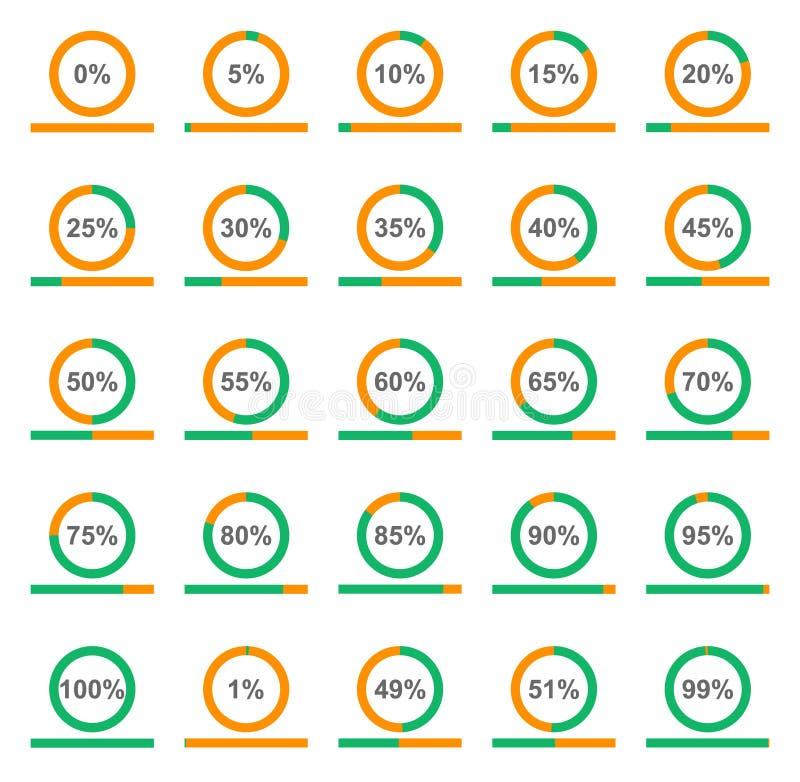 Κύκλος διαγραμμάτων με την ένδειξη των percents και γραμμή με το απεικόνιση αποθεμάτων