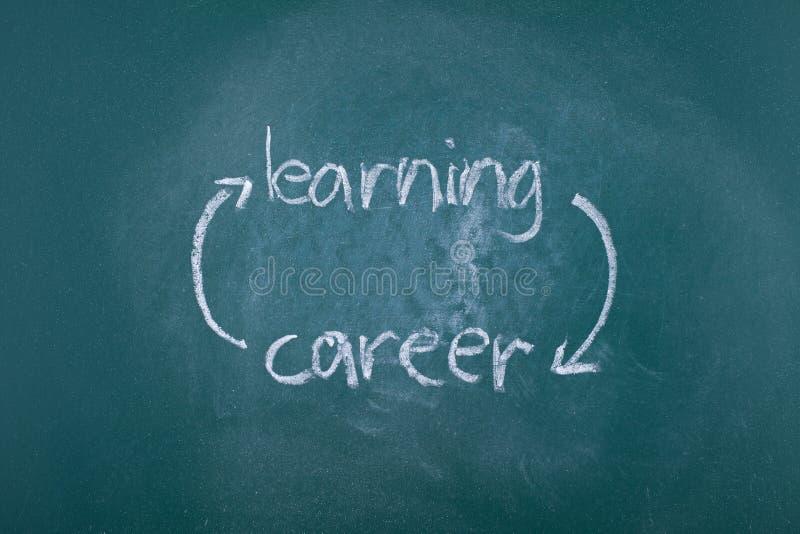 Κύκλος εκμάθησης και σταδιοδρομίας στοκ φωτογραφία με δικαίωμα ελεύθερης χρήσης