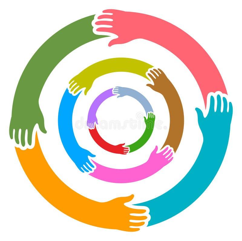 κύκλος χεριών