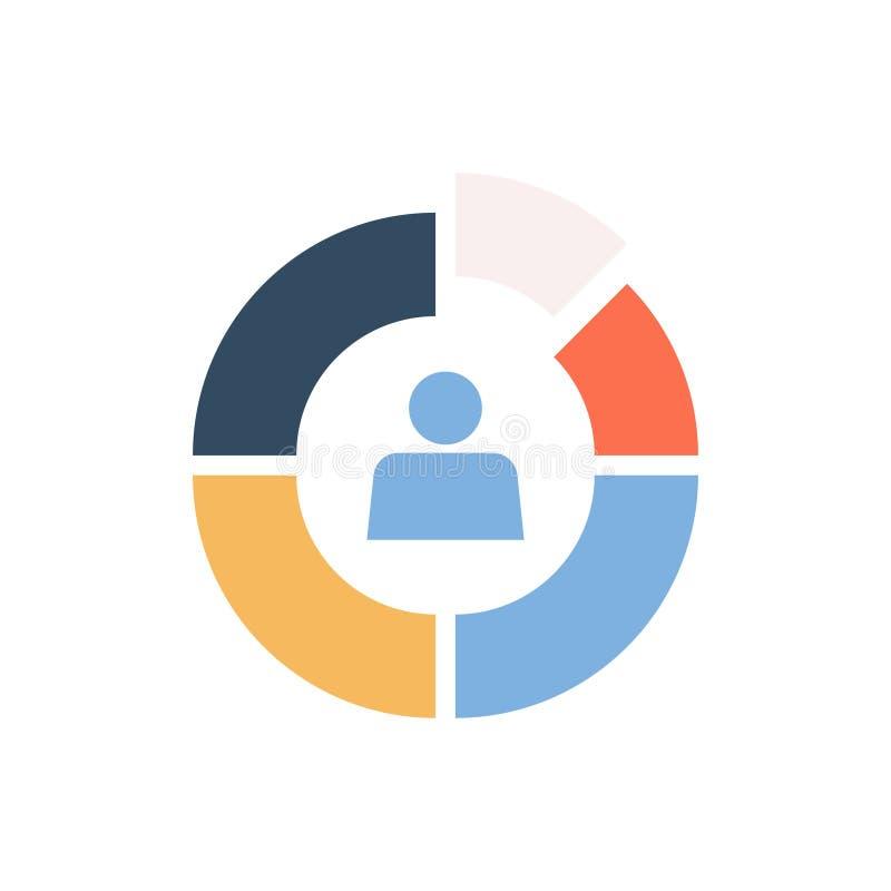 Κύκλος χρώματος που διαιρείται σε τμήματα Διανυσματική επιχειρησιακή έννοια κατάτμησης αγοράς απεικόνιση αποθεμάτων