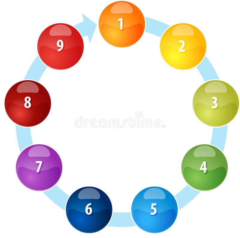 Κύκλος εννέα κύκλων κενή απεικόνιση επιχειρησιακών διαγραμμάτων απεικόνιση αποθεμάτων