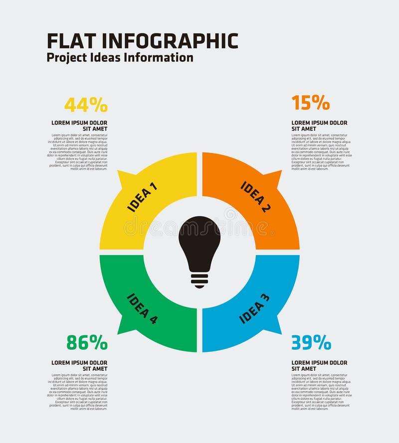 Κύκλος Infographic στατιστικών με μια λάμπα φωτός στο κέντρο ελεύθερη απεικόνιση δικαιώματος