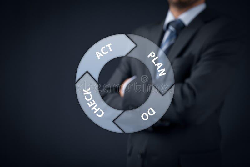 Κύκλος PDCA στοκ φωτογραφία με δικαίωμα ελεύθερης χρήσης