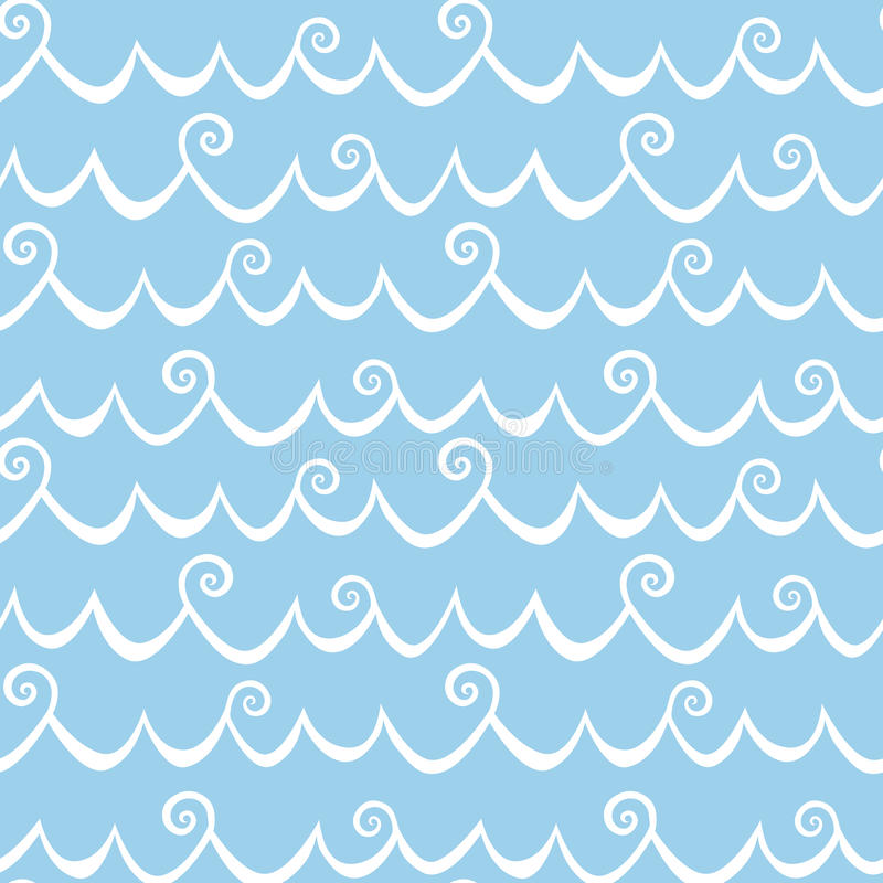 Κύματα θάλασσας με το άνευ ραφής υπόβαθρο μπουκλών ελεύθερη απεικόνιση δικαιώματος