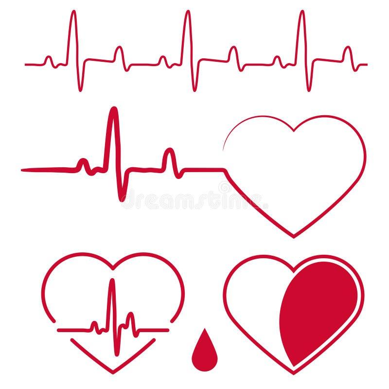 Κύματα καρδιογραφημάτων καρδιών, κόκκινο σημάδι γραφικών παραστάσεων κτύπου της καρδιάς, μια γραμμή ελεύθερη απεικόνιση δικαιώματος