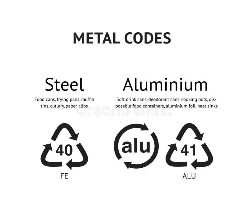Κώδικες ανακύκλωσης μετάλλων, χάλυβας, ανοξείδωτο, αλουμίνιο, δοχεία, φύλλα αλουμινίου διανυσματική απεικόνιση