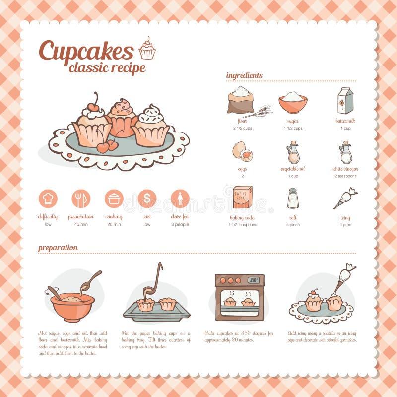 Κλασική συνταγή Cupcakes διανυσματική απεικόνιση